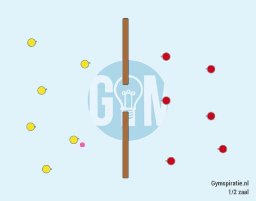 Keeperspelen - Stuitbal